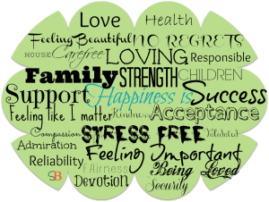 My-Happiness-Is-Word-Cloud